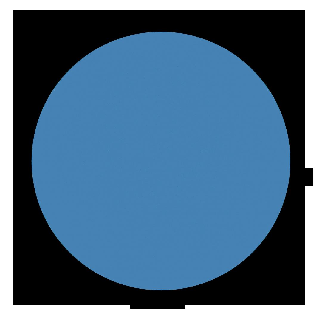 Visualisierung aller Buchblogger