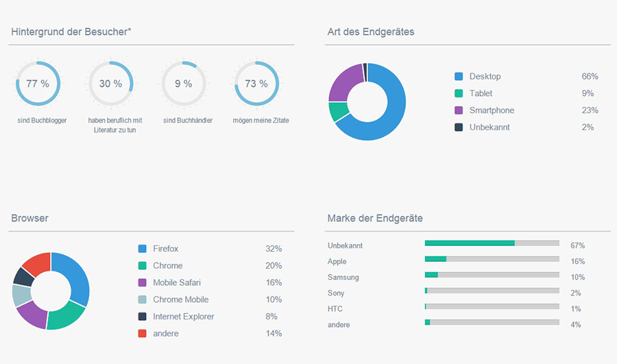 infografik_besucher