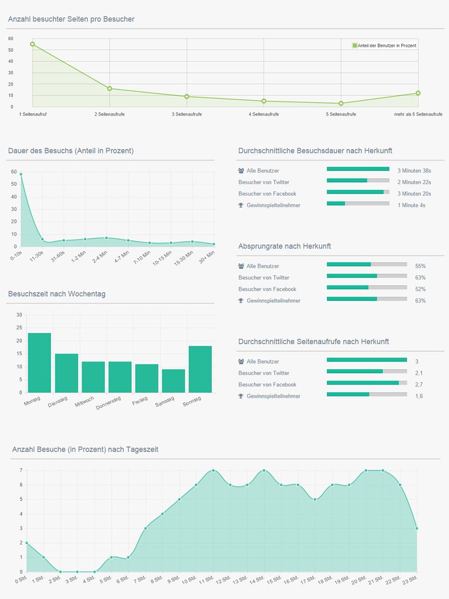 infografik_was