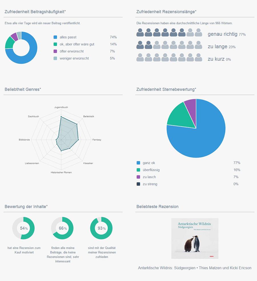 infografik_wie