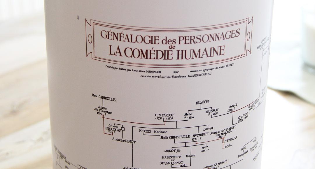 Généalogie des personnages de La Comédie humaine • Anne-Marie Meininger, Michel Pastoureau