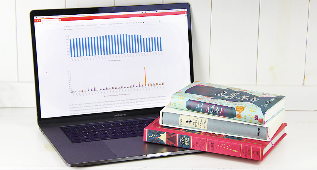 Die Entwicklung der Buchblogosphäre in den letzten Jahren